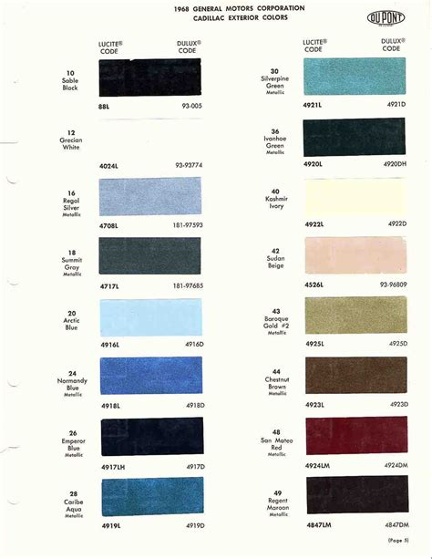 cadillac firemist paint colors