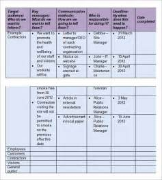 project communication plan template 9 communication plan template
