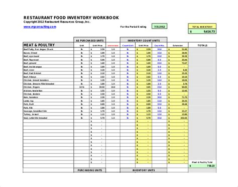 Restaurant Inventory Spreadsheet by Restaurant Inventory Template 28 Free Word Excel