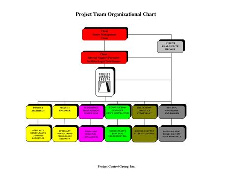 construction organizational chart template company 13 best chart templates images by beverly cbell on