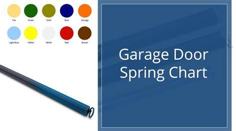 garage door spring chart heritage garage door