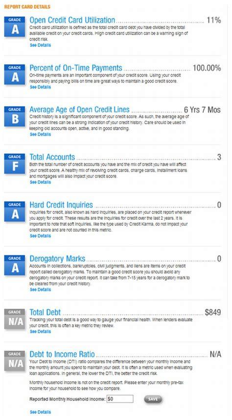 Formal Credit Report Credit Report Credit Report Now