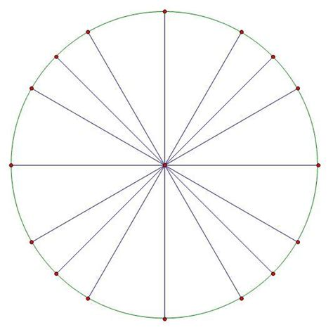 precalc gt realmuto gt flashcards gt unit circle studyblue