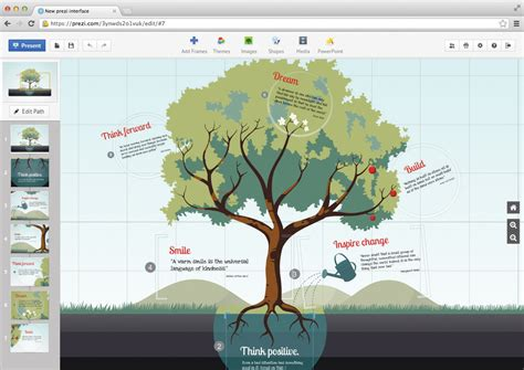 cool prezi templates best free stuff 2013 edition the productive