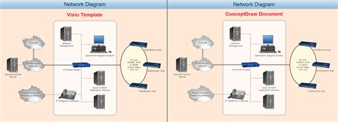 visio diagram conceptdraw pro network diagram tool computer and