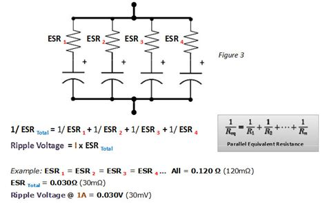 esr capacitors in parallel what is equivalent series resistance esr sunpower uk