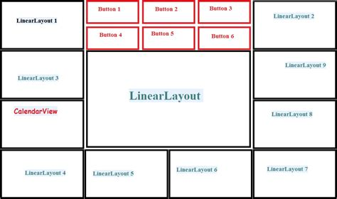 layout android z index android gridlayout design stack overflow