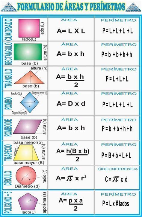 figuras geometricas formulas m 225 s de 25 ideas incre 237 bles sobre formulas figuras