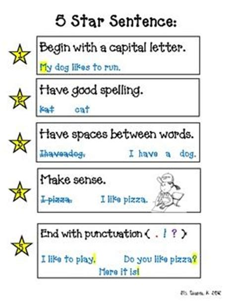 selves in a sentence 5 sentence checklist student words and spelling