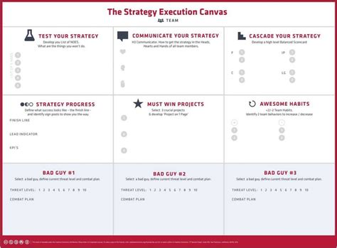 change management plan template exle steps ppt
