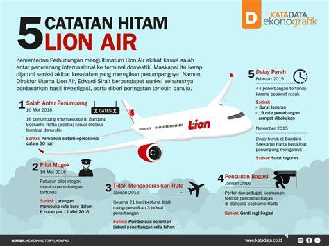Air 2 Di Indonesia Ini Dia 5 Catatan Hitam Air Kaskus