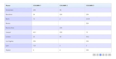 table layout html exles creating advanced html tables in wordpress using plugins