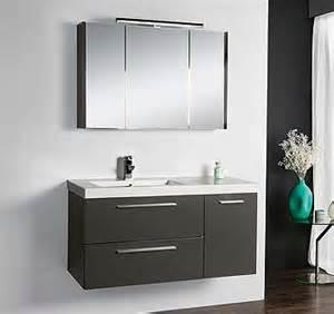 armoire salle de bain suisse