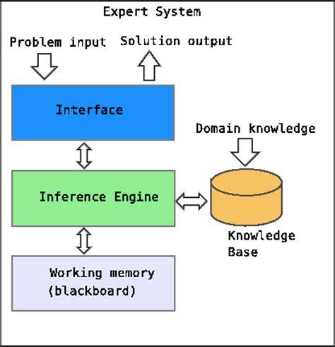 expert system firdausdarmawi c you