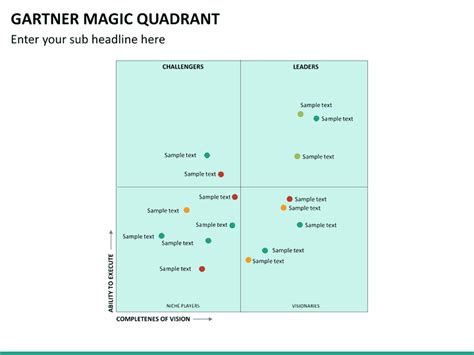 gartner templates gartner magic quadrant powerpoint templates sketchbubble