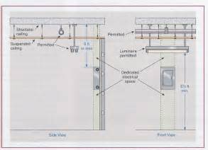 electrical panel clearance internachi inspection forum