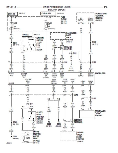 remote key entry bypass www neons org repair wiring scheme