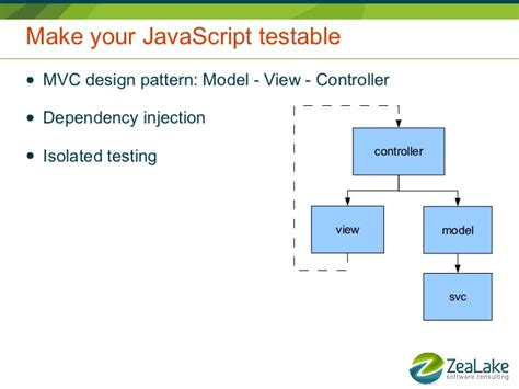 javascript viewmodel pattern unit testing in javascript with mvc and qunit