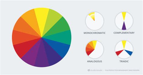 triadic color scheme exles these 50 movie color palettes show how to effectively use