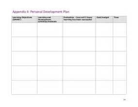 personal development portfolio template doc 951715 personal development portfolio template 6