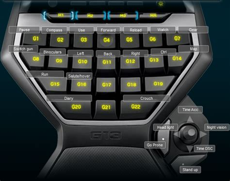 keyboard layout dayz arma 2 logitech g13 profile