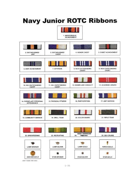 army jrotc ribbons on uniform car interior design military awards and decorations precedence