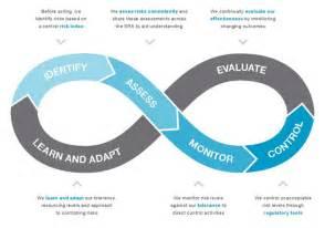 diacap implementation plan template dod risk management framework archives cybersecurity