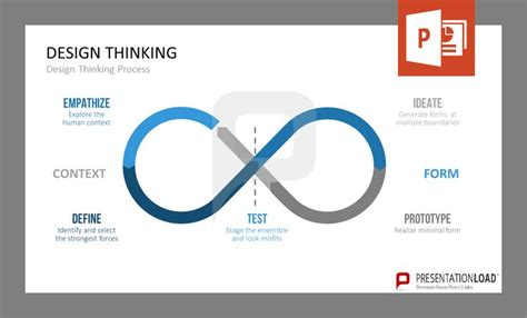 design thinking keywords 57 best design thinking powerpoint templates images on