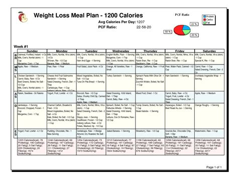 printable weight loss diet plan http weight sdghealth com 1200 calorie meal plans weight