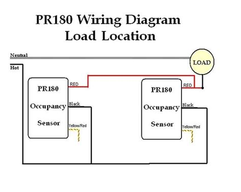 outdoor motion sensor security light wiring diagram
