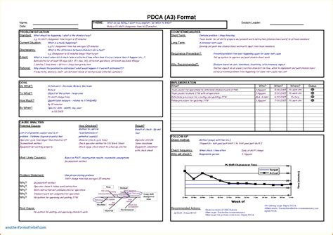 a3 report template 8d report template new problem solving template excel