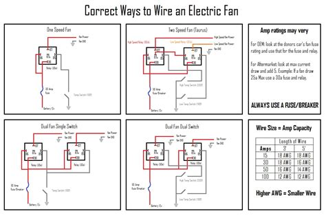 correct way wire electric fan efanwires jpg with dual