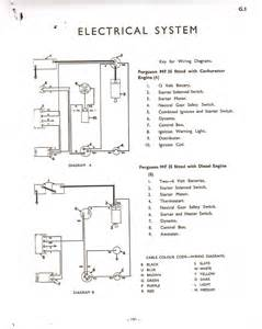 wiring diagram for a massy ferguson 35 gasoline starting diagram