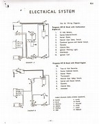 massey ferguson 135 wiring diagram alternator printable images massey ferguson 135 wiring diagram alternator gallery