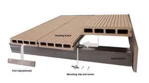 Pvc Patio Furniture Parts by China Composite Flooring Tw24 140h1 Pass Ce En