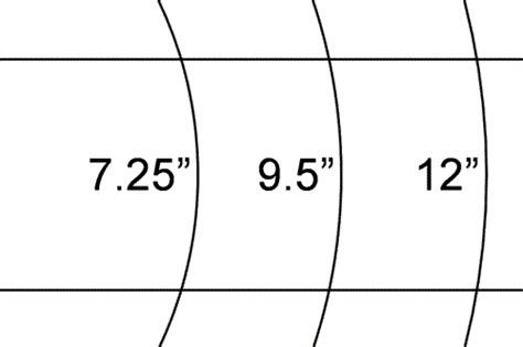 guitar neck radius template index of gear