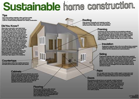 features to consider when building a new home top sustainable house features ideas for you 1684