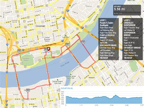 us running routes trails groups events and races local running routes fleet feet cincy