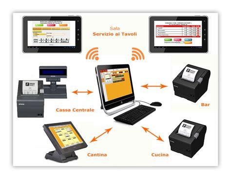 software gestione web software per ristoranti e pizzerie web restaurant