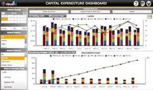 2012 Bpc Financial Template by Gas Capex Planning And Performance