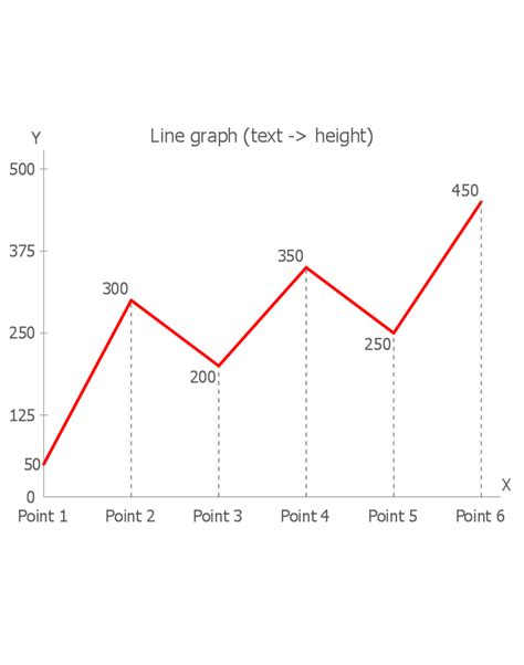 draw a line graph line graphs line graph charting software how to draw a