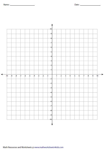 printable quadrant graphs best photos of 4 quadrant grid printable four coordinate