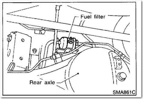 2000 nissan maxima fuel filter location where is the fuel filter for a 2000 infiniti qx4 located