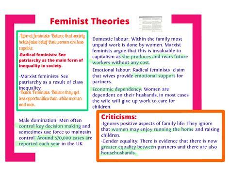 feminist thesis feminist essay thesis