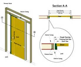 door entry door exterior door interior door patio door