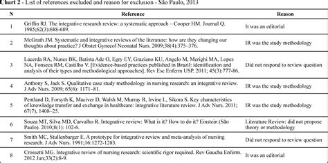 Literature Review Topics List by Literature Review Topics List Bamboodownunder