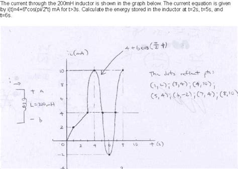 calculate voltage through inductor the current through the 200mh inductor is shown in chegg