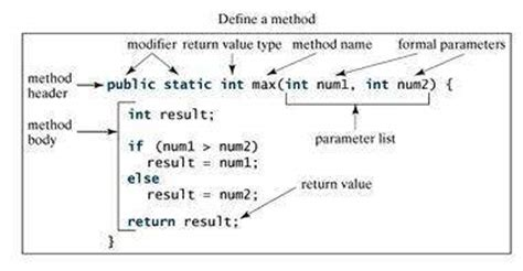 tutorialspoint java collections define collection in java
