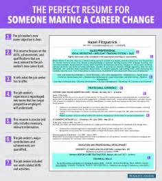 Resume Objective Career Change 7 Reasons This Is An Excellent Resume For Someone Making A