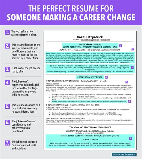 4 things to expect before you make a change in career